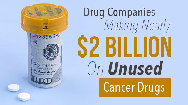 DrugCompaniesMakingNearly2BillionOnUnusedCancerDrugs_640x359