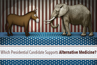 WhichPresidentialCandidateSupportsAlternativeMedicine_640x359
