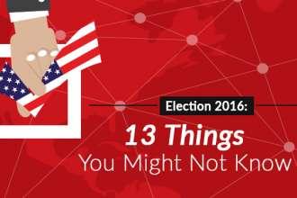 election2016thingsyoumaynotknow_640x359
